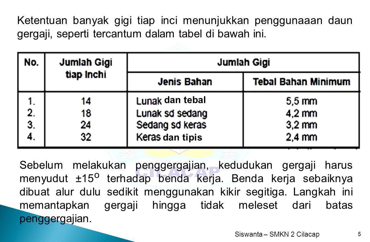 Ketentuan banyak gigi tiap inci menunjukkan penggunaaan daun gergaji, seperti tercantum dalam tabel di bawah ini.