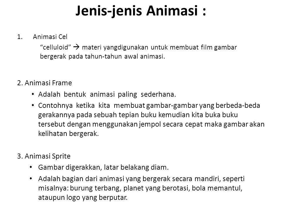 Jenis-jenis Animasi : 2. Animasi Frame