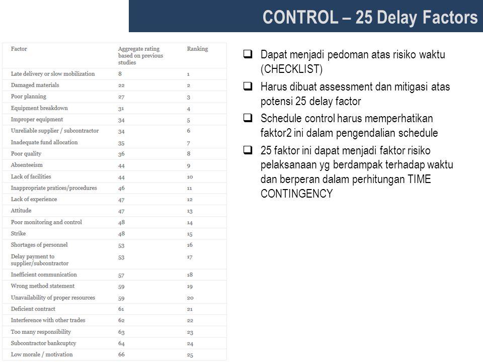 CONTROL – 25 Delay Factors
