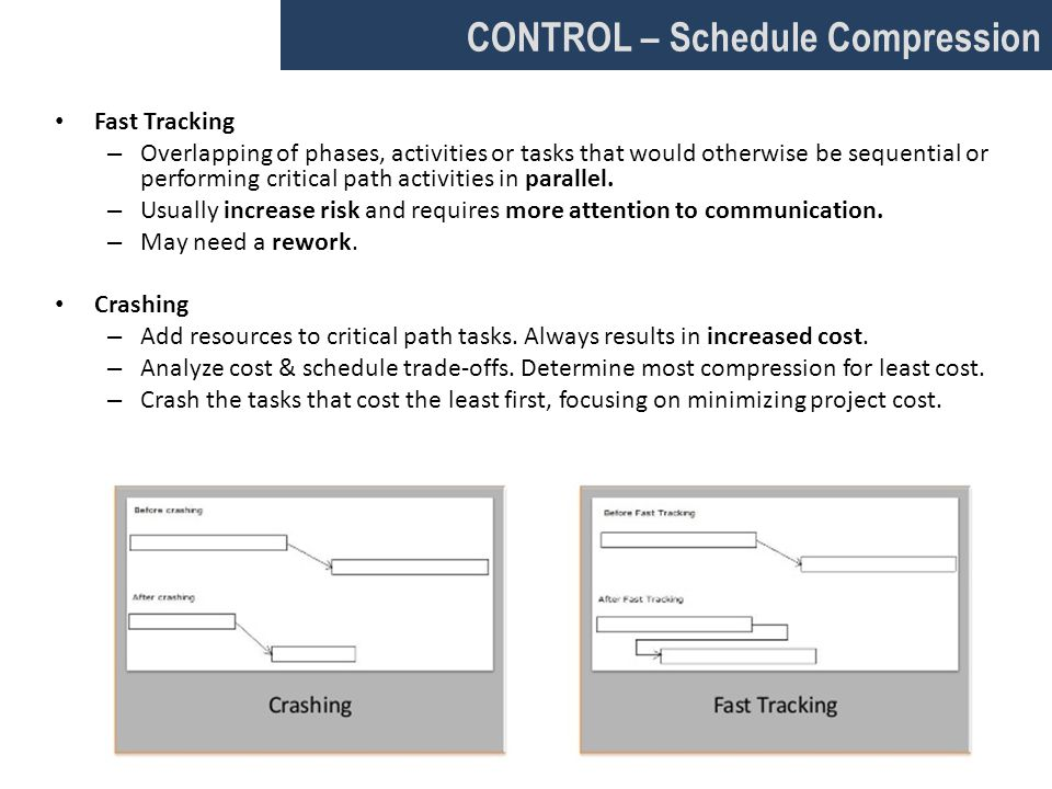 CONTROL – Schedule Compression