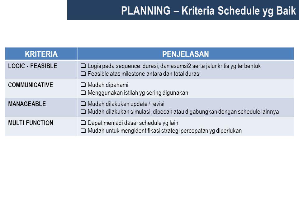 PLANNING – Kriteria Schedule yg Baik