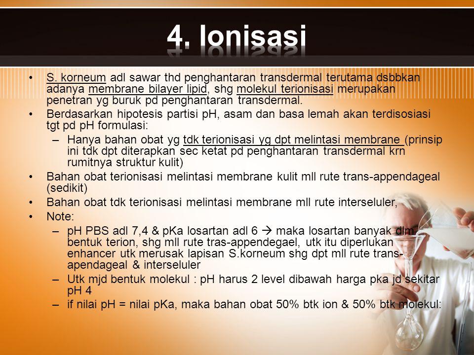 4. Ionisasi