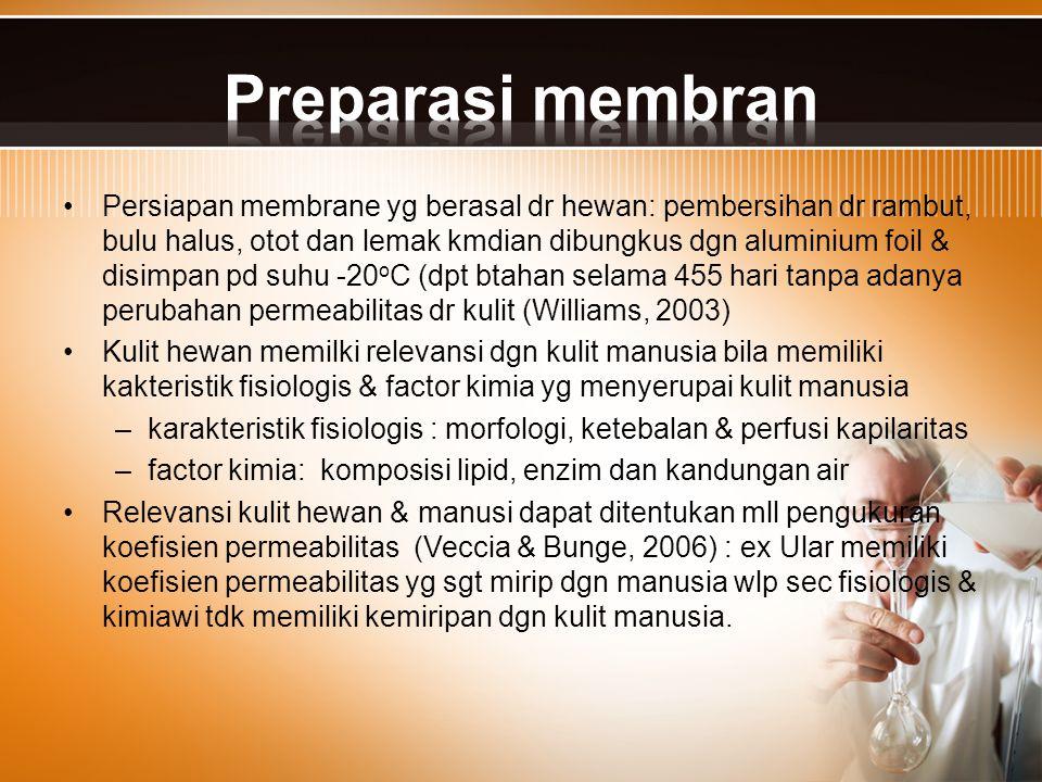 Preparasi membran