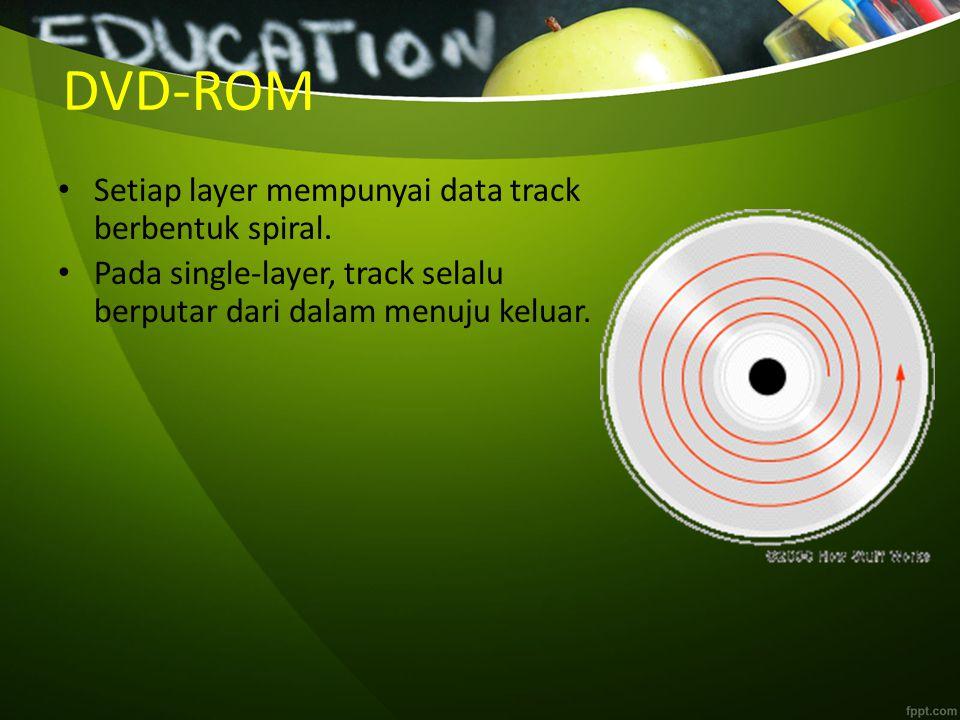 DVD-ROM Setiap layer mempunyai data track berbentuk spiral.