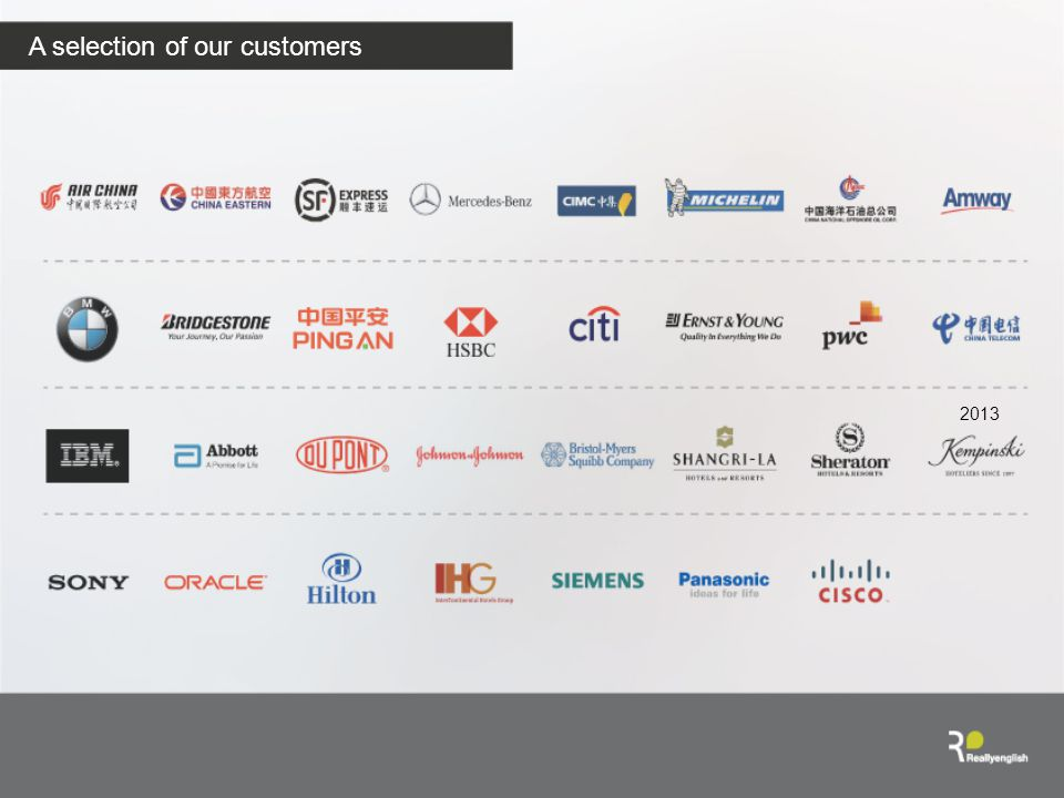 A selection of our customers