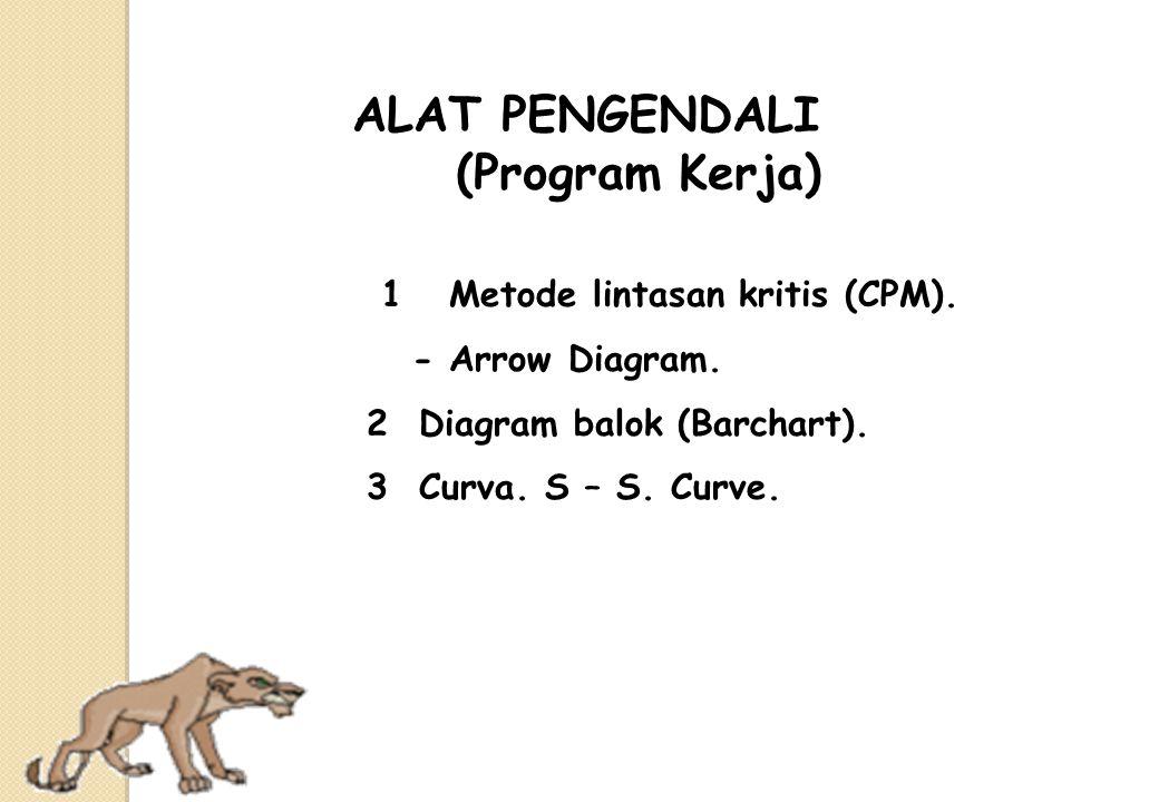 ALAT PENGENDALI (Program Kerja) 1 Metode lintasan kritis (CPM).