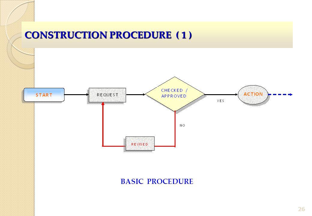 CONSTRUCTION PROCEDURE ( 1 )