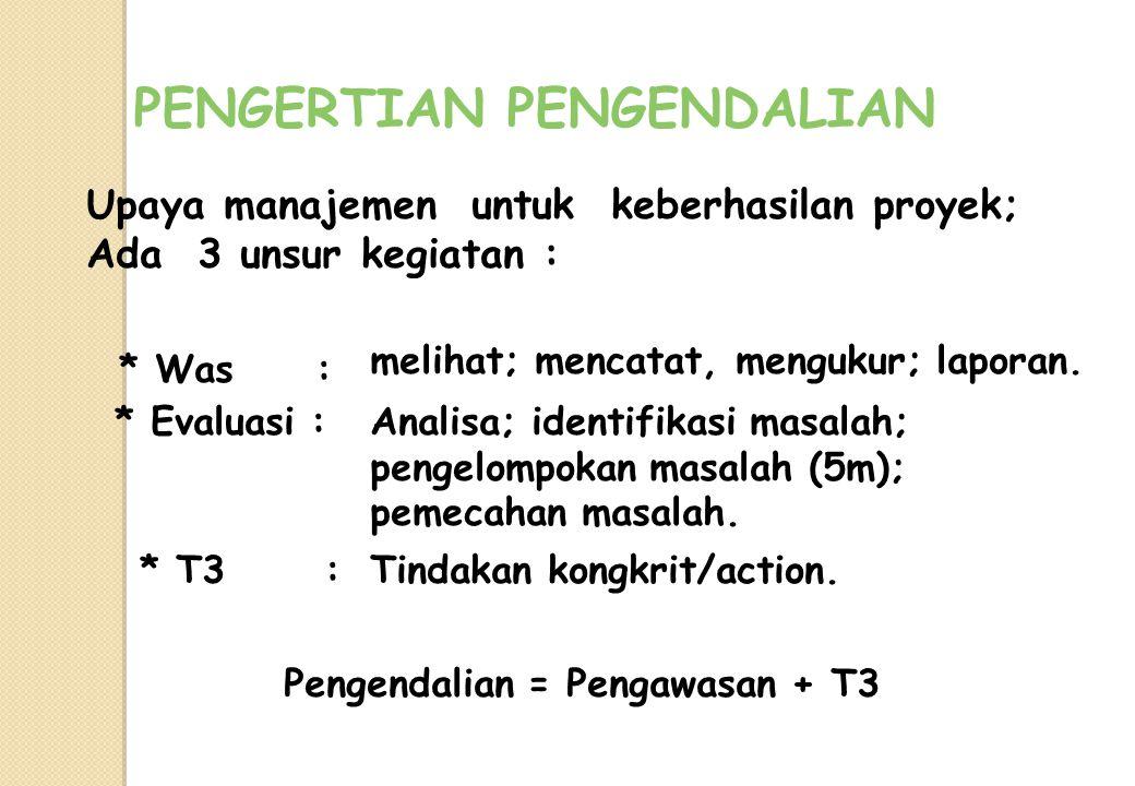 Pengendalian = Pengawasan + T3
