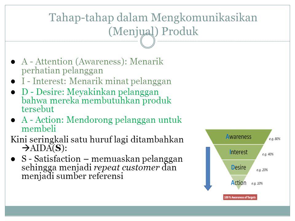 Tahap-tahap dalam Mengkomunikasikan (Menjual) Produk