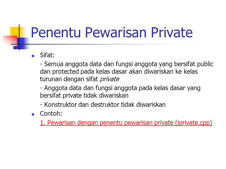 Penentu Pewarisan Private