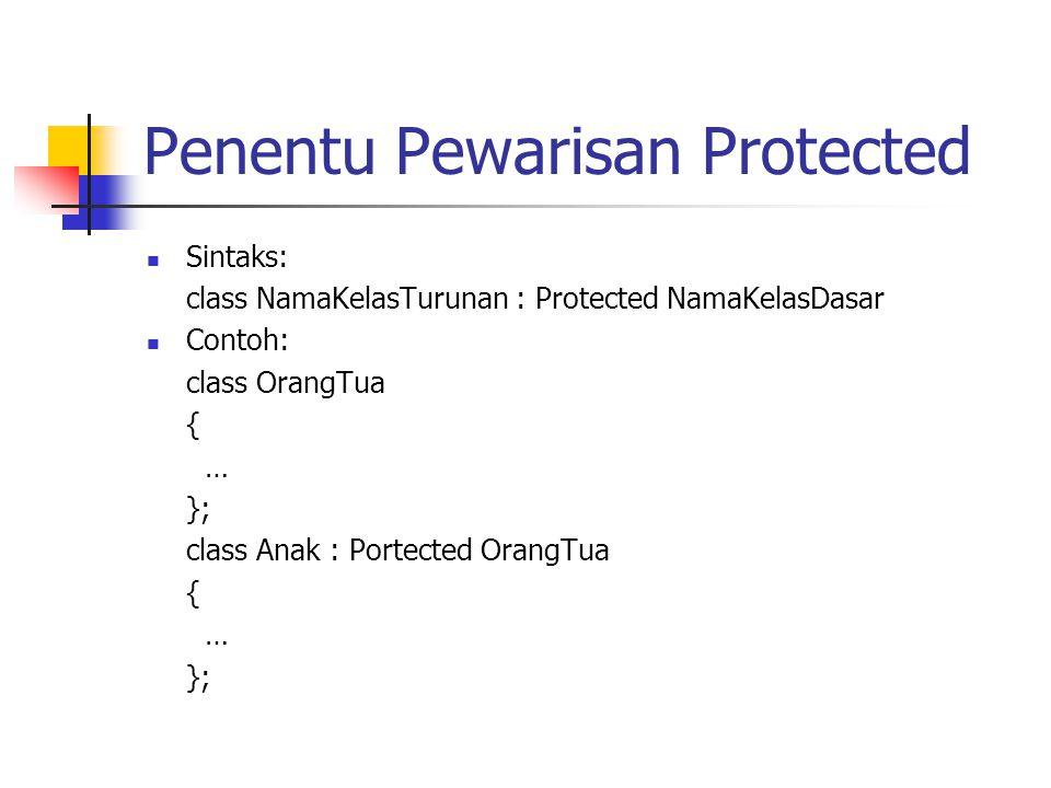 Penentu Pewarisan Protected