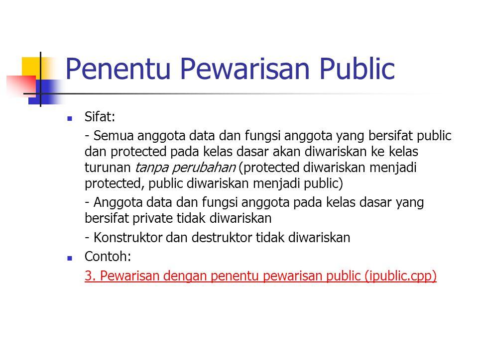 Penentu Pewarisan Public