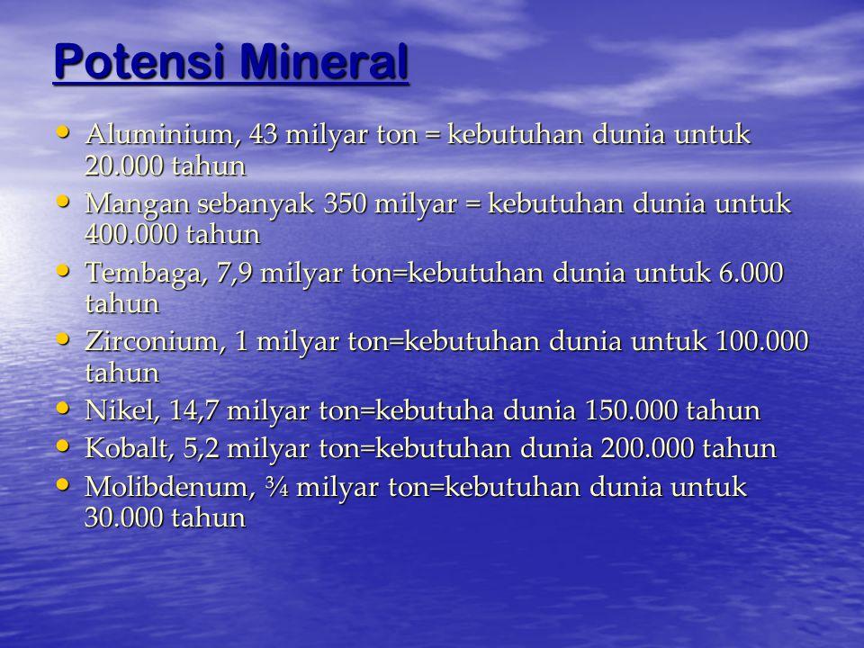 Potensi Mineral Aluminium, 43 milyar ton = kebutuhan dunia untuk 20.000 tahun. Mangan sebanyak 350 milyar = kebutuhan dunia untuk 400.000 tahun.
