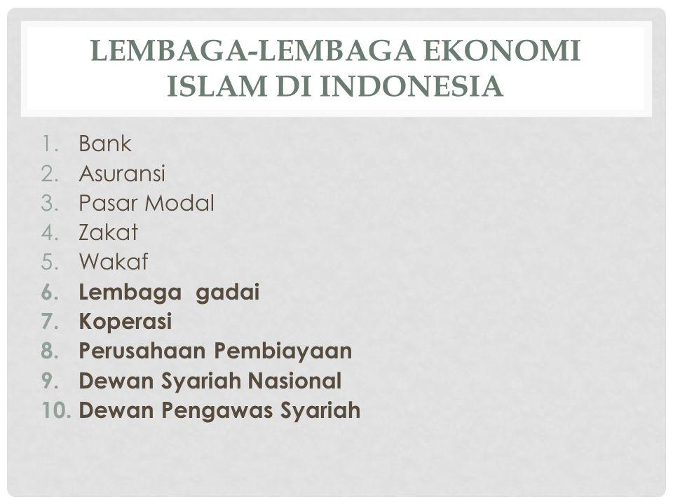 LEMBAGA-LEMBAGA EKONOMI ISLAM DI INDONESIA