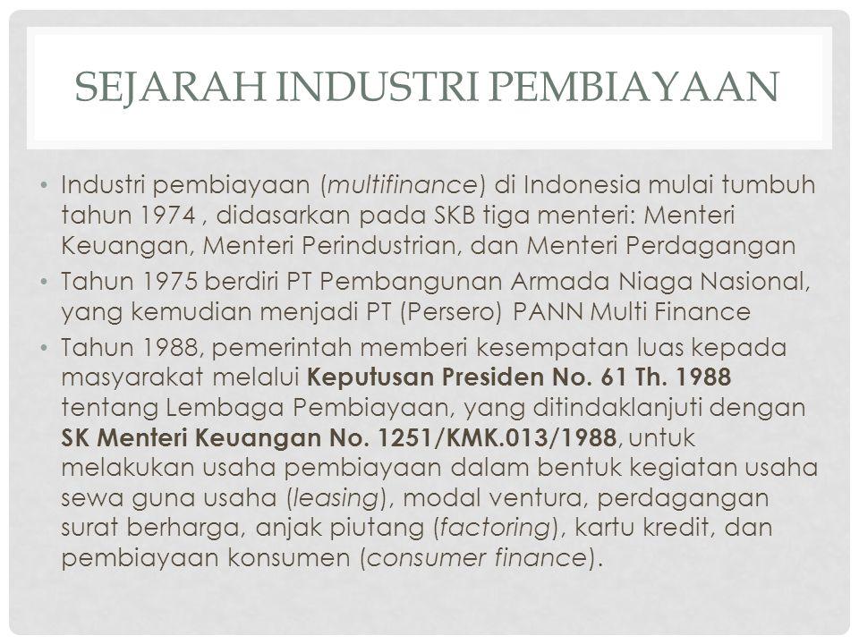 Sejarah industri pembiayaan