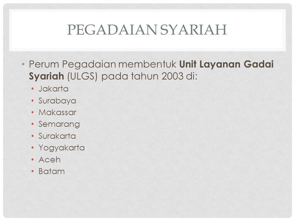 PEGADAIAN SYARIAH Perum Pegadaian membentuk Unit Layanan Gadai Syariah (ULGS) pada tahun 2003 di: Jakarta.