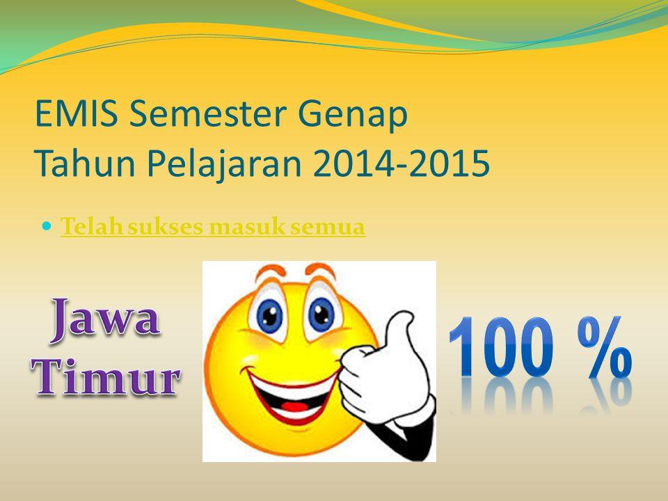 EMIS Semester Genap Tahun Pelajaran 2014-2015