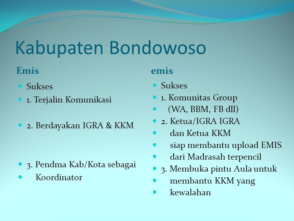 Kabupaten Bondowoso Emis emis Sukses 1. Terjalin Komunikasi