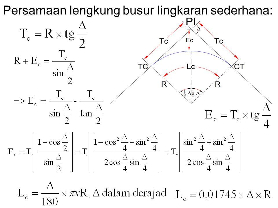 Persamaan lengkung busur lingkaran sederhana: