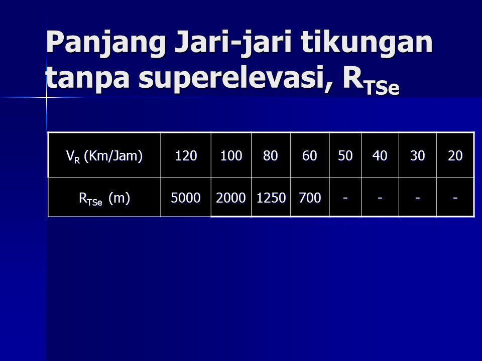 Panjang Jari-jari tikungan tanpa superelevasi, RTSe