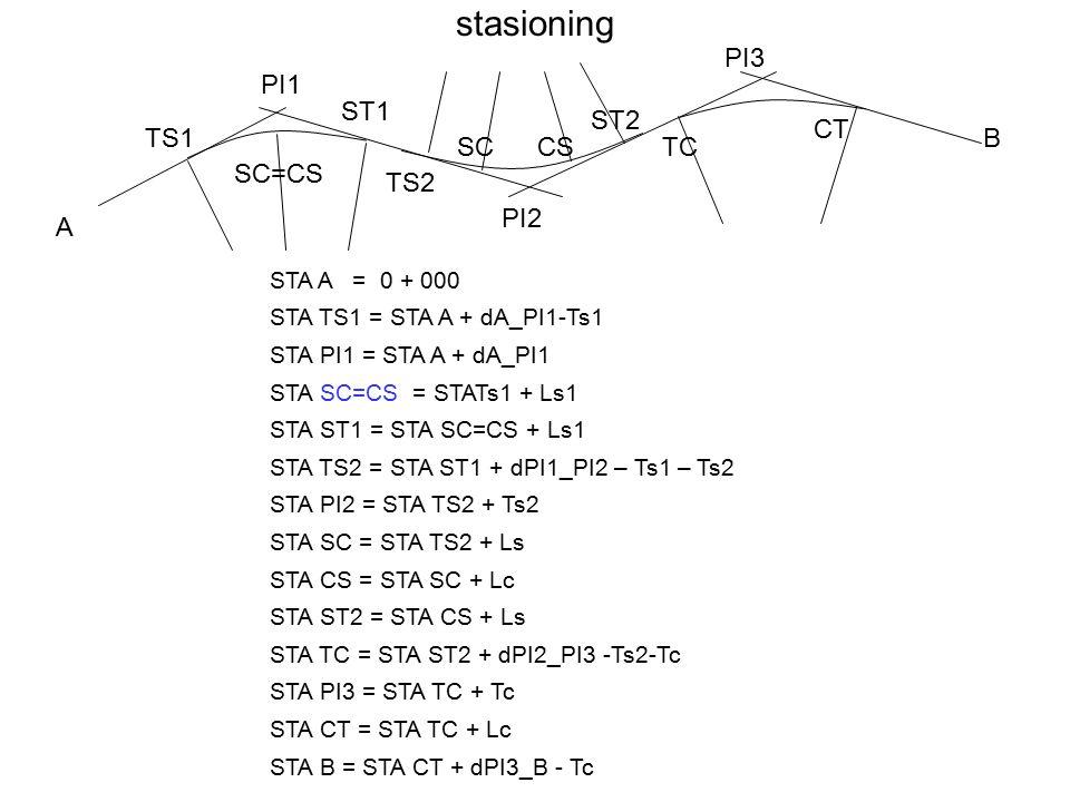 stasioning PI1 PI2 PI3 TS1 ST1 TS2 SC CS ST2 SC=CS TC CT A B