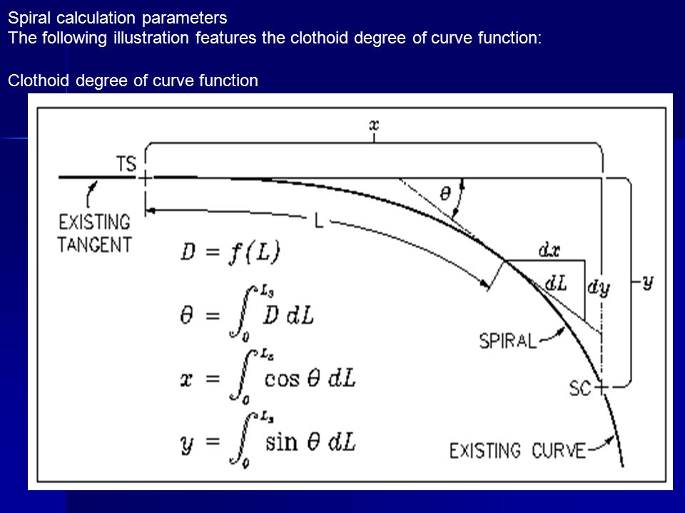 The following illustration depicts the spiral calculation parameters: