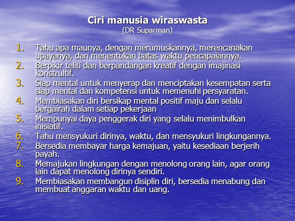 Ciri manusia wiraswasta (DR Suparman)