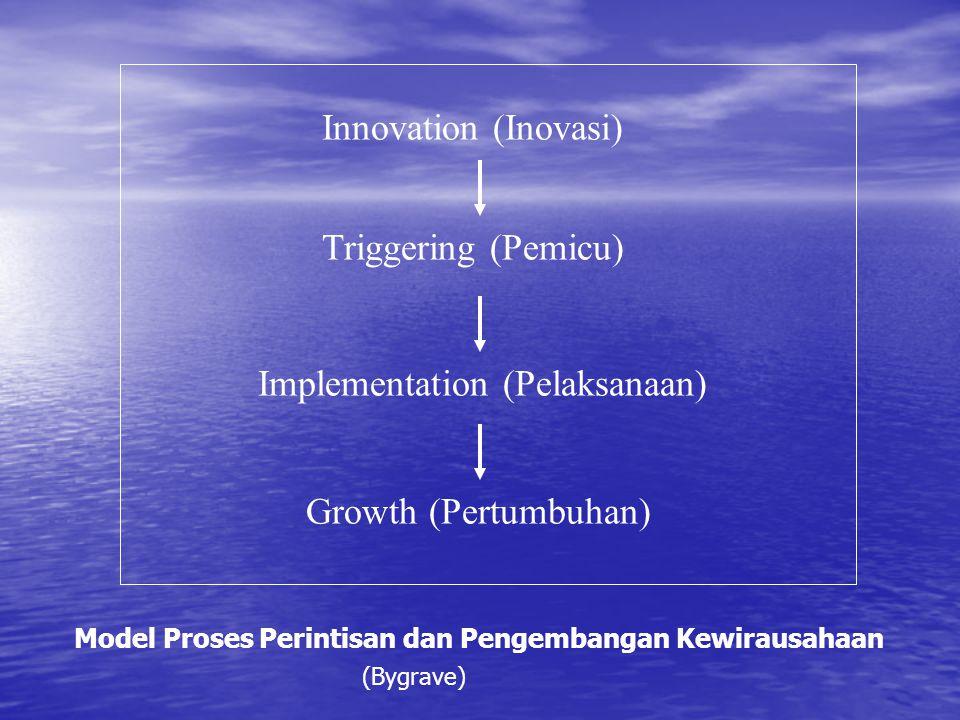 Implementation (Pelaksanaan)