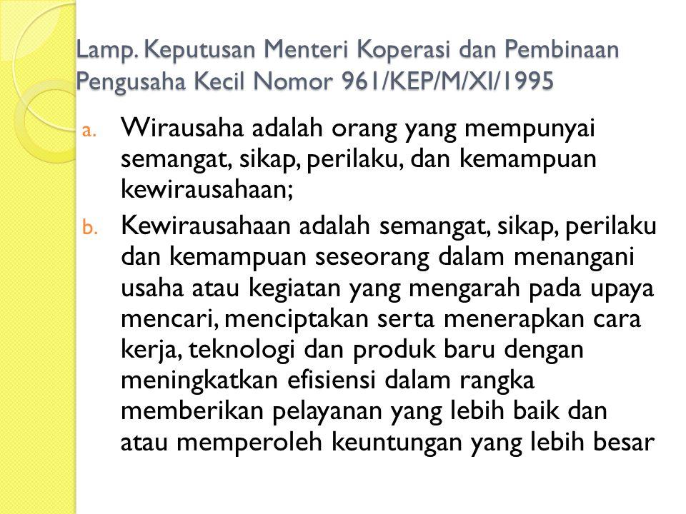Lamp. Keputusan Menteri Koperasi dan Pembinaan Pengusaha Kecil Nomor 961/KEP/M/XI/1995