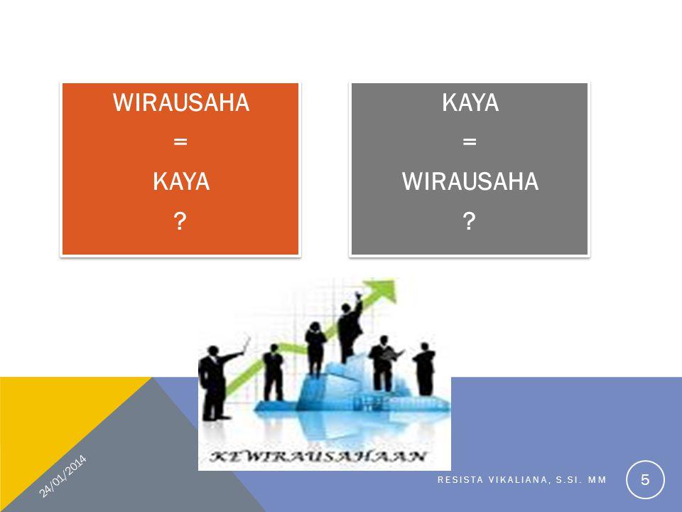 WIRAUSAHA = KAYA KAYA = WIRAUSAHA