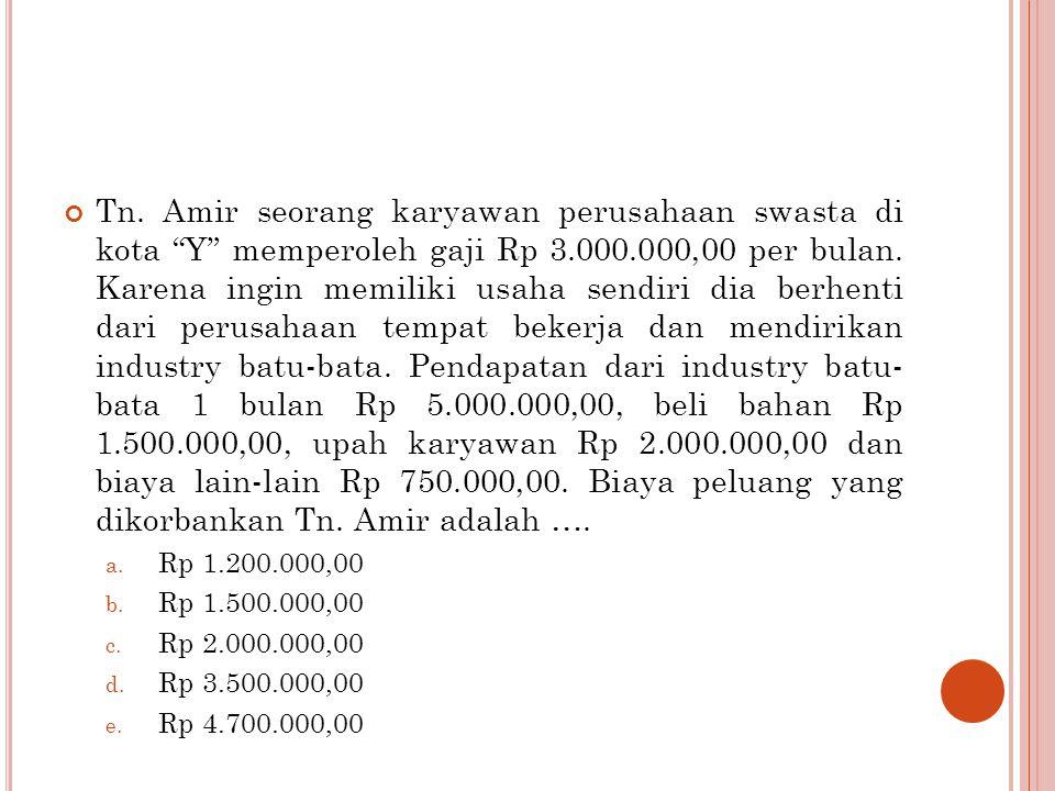 Tn. Amir seorang karyawan perusahaan swasta di kota Y memperoleh gaji Rp 3.000.000,00 per bulan. Karena ingin memiliki usaha sendiri dia berhenti dari perusahaan tempat bekerja dan mendirikan industry batu-bata. Pendapatan dari industry batu- bata 1 bulan Rp 5.000.000,00, beli bahan Rp 1.500.000,00, upah karyawan Rp 2.000.000,00 dan biaya lain-lain Rp 750.000,00. Biaya peluang yang dikorbankan Tn. Amir adalah ….
