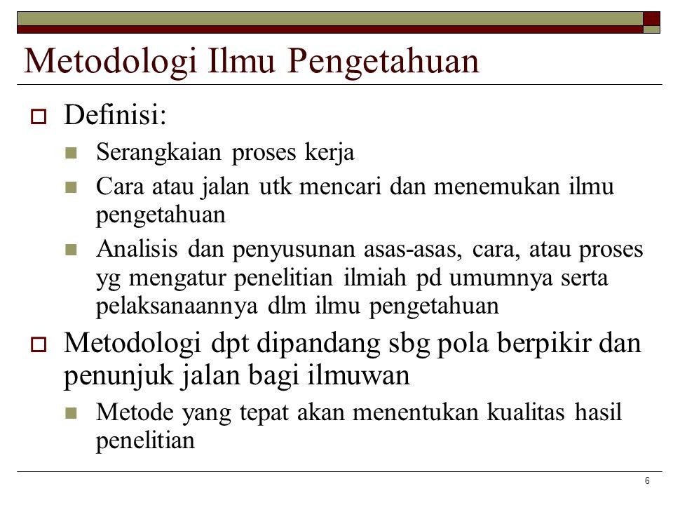 Metodologi Ilmu Pengetahuan