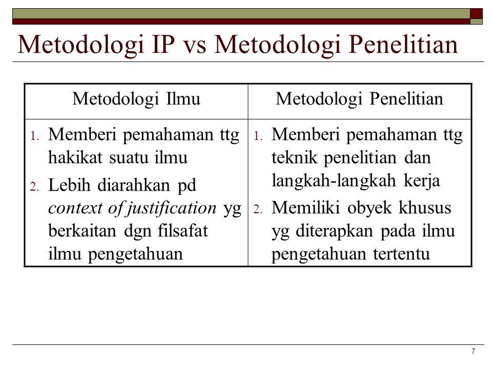 Metodologi IP vs Metodologi Penelitian