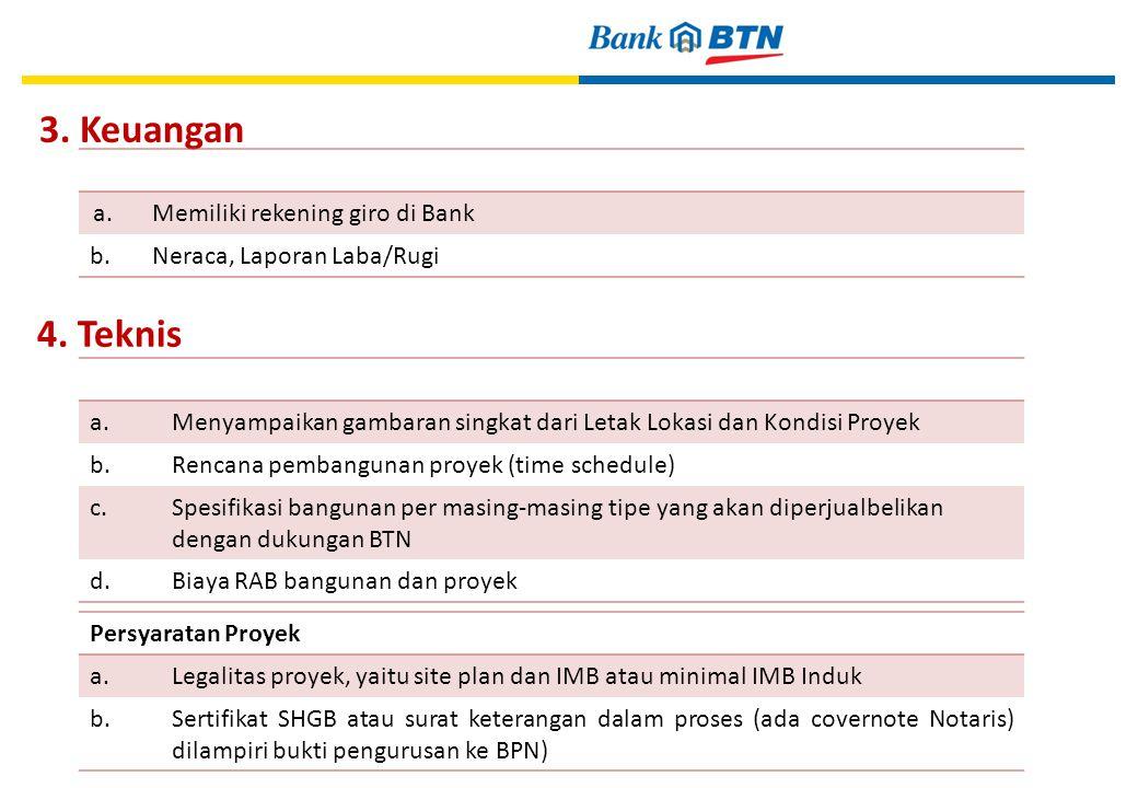3. Keuangan 4. Teknis Memiliki rekening giro di Bank