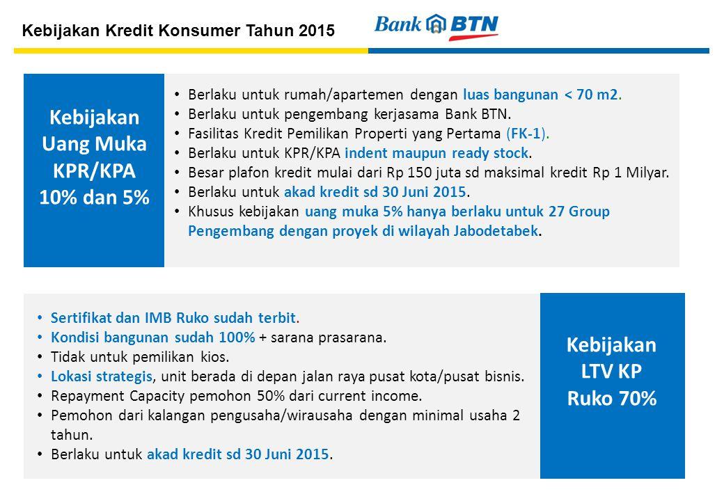 Kebijakan Uang Muka KPR/KPA