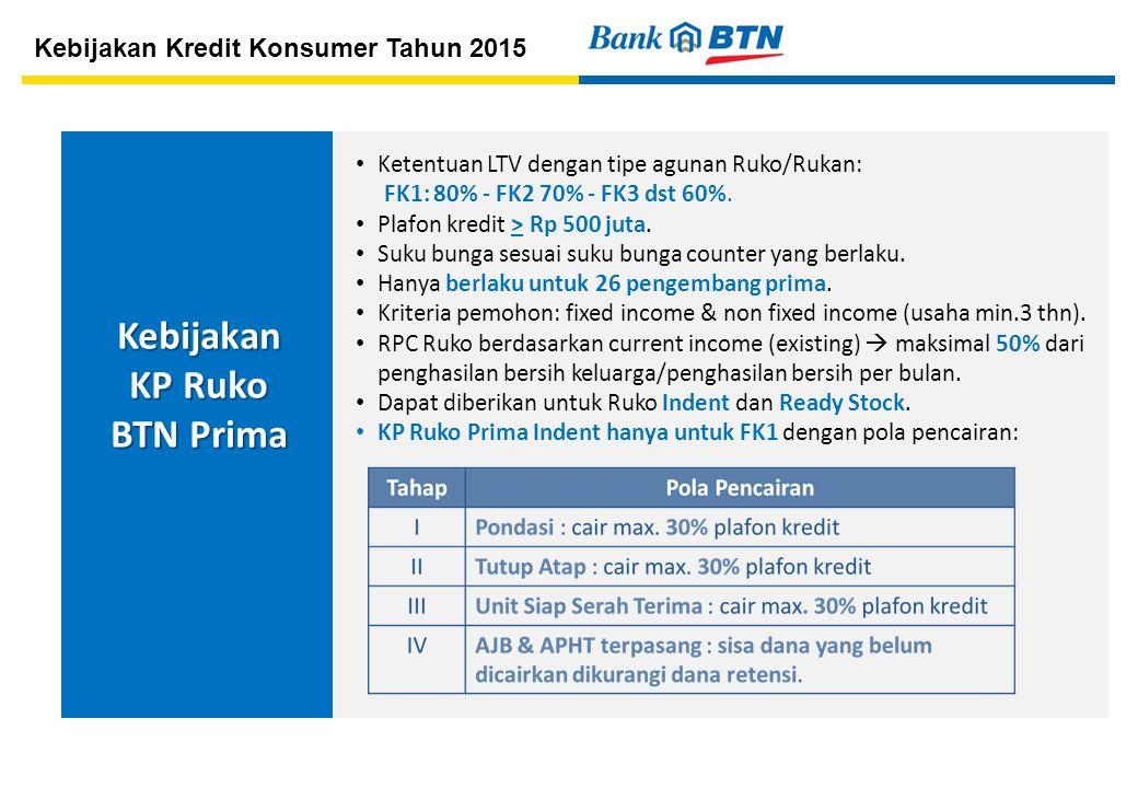 Kebijakan KP Ruko BTN Prima