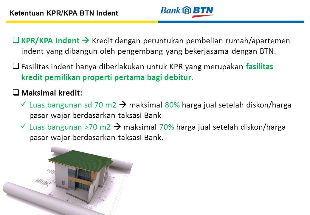 Ketentuan KPR/KPA BTN Indent