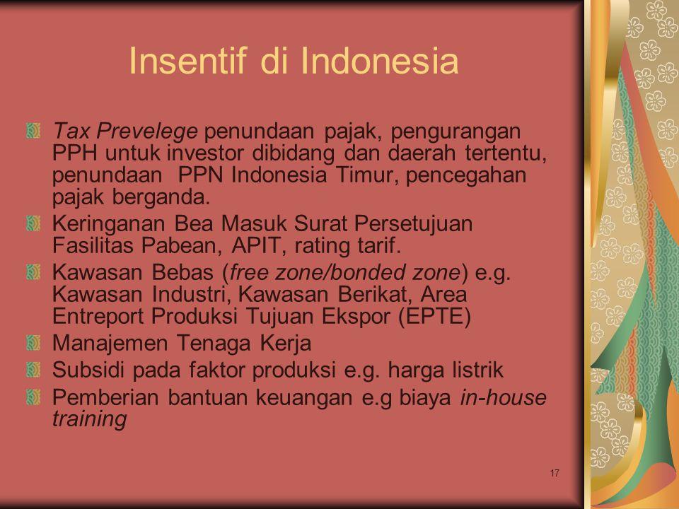 Insentif di Indonesia