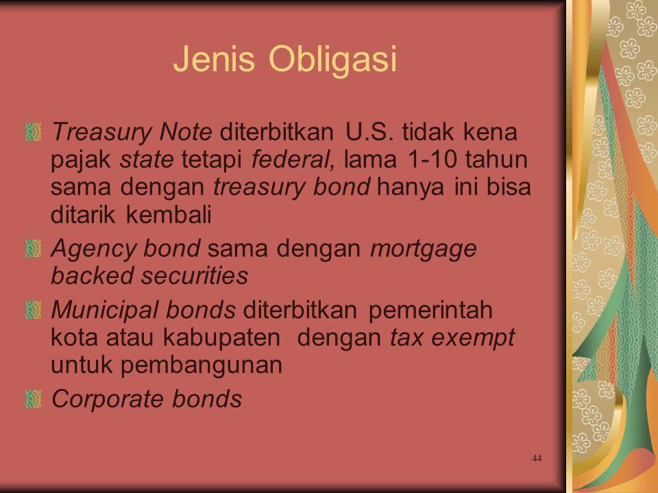 Jenis Obligasi