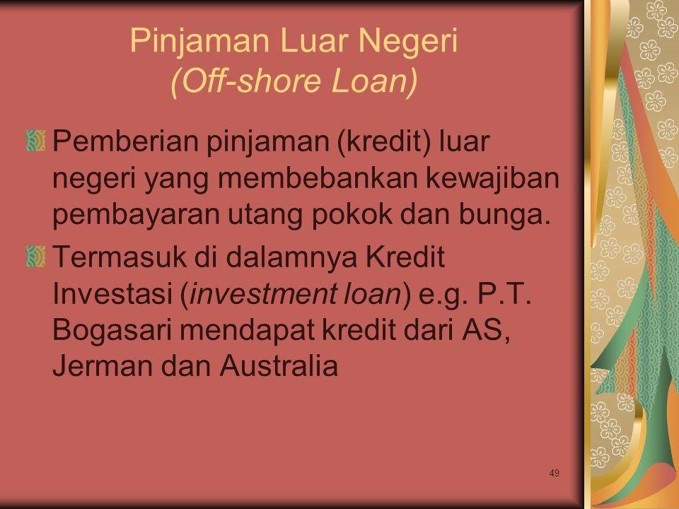 Pinjaman Luar Negeri (Off-shore Loan)