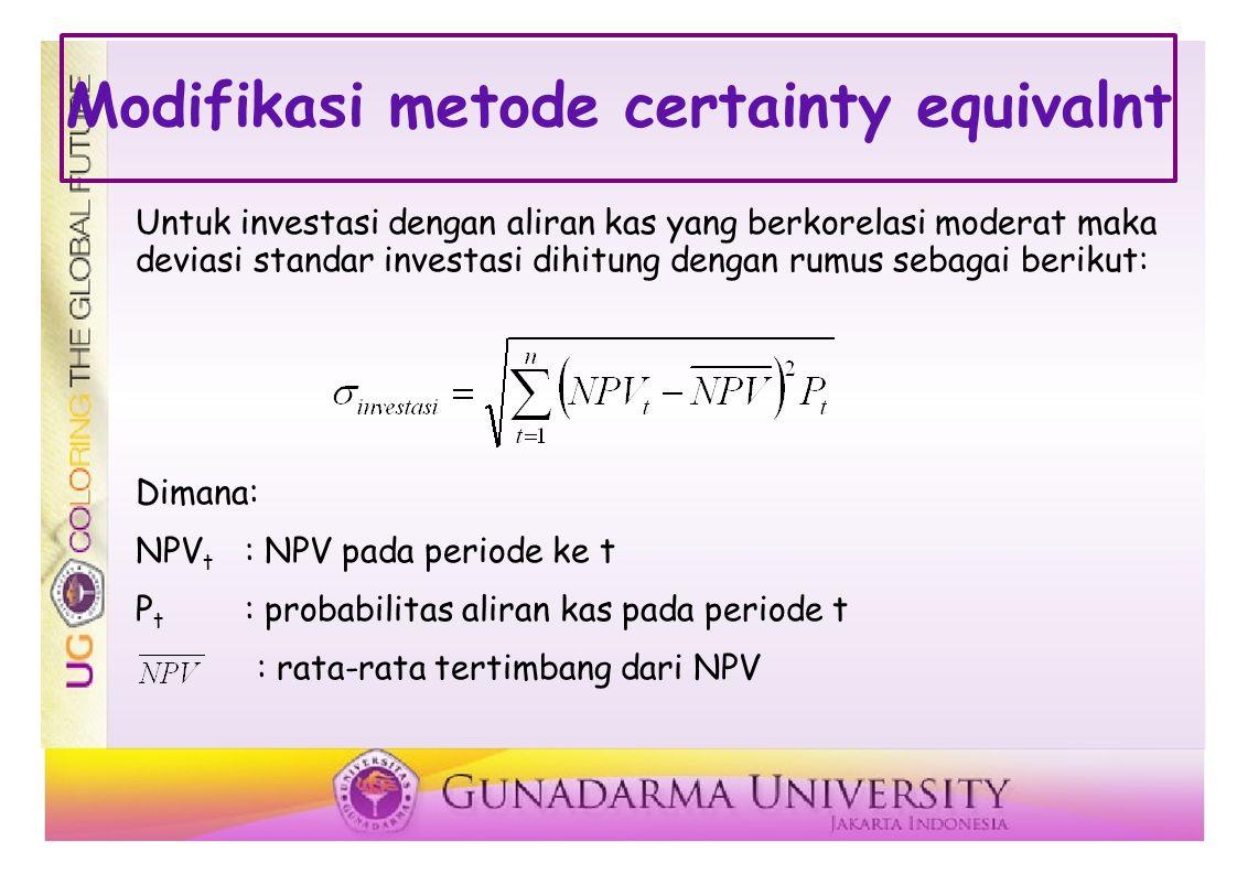 Modifikasi metode certainty equivalnt