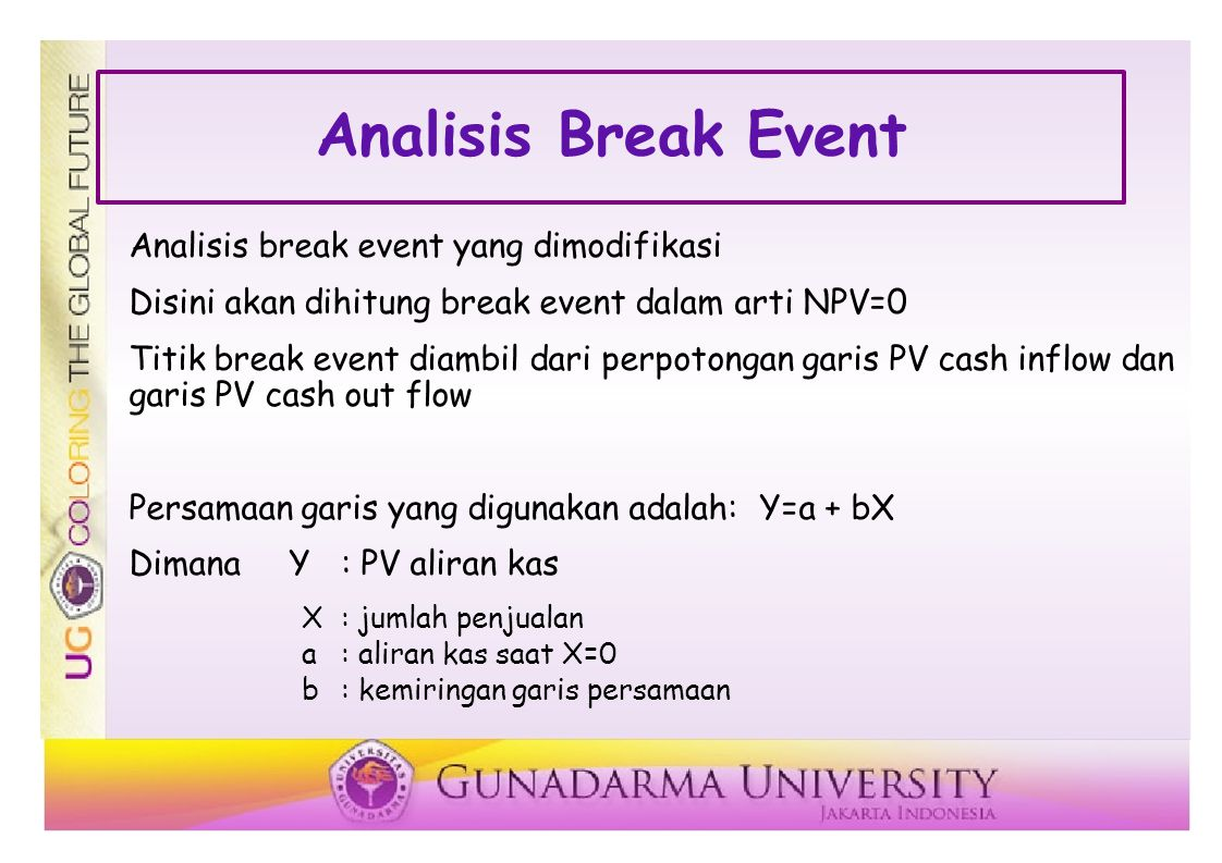 Analisis Break Event Analisis break event yang dimodifikasi