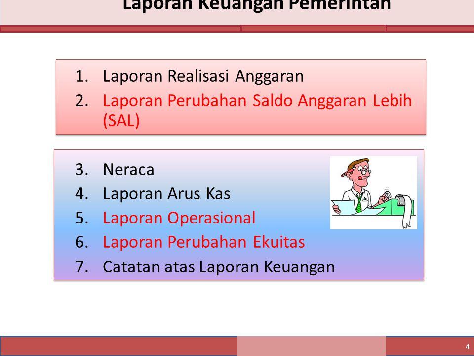 Laporan Keuangan Pemerintah