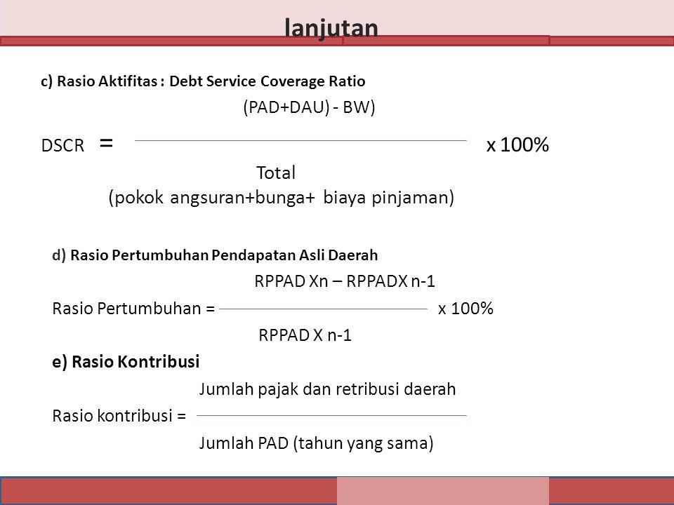 lanjutan DSCR = x 100% Total (pokok angsuran+bunga+ biaya pinjaman)