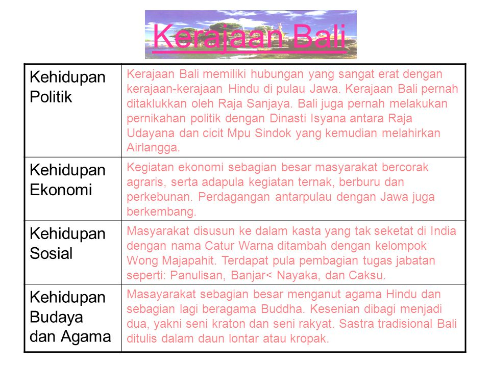 Kerajaan Bali Kehidupan Politik Kehidupan Ekonomi Kehidupan Sosial