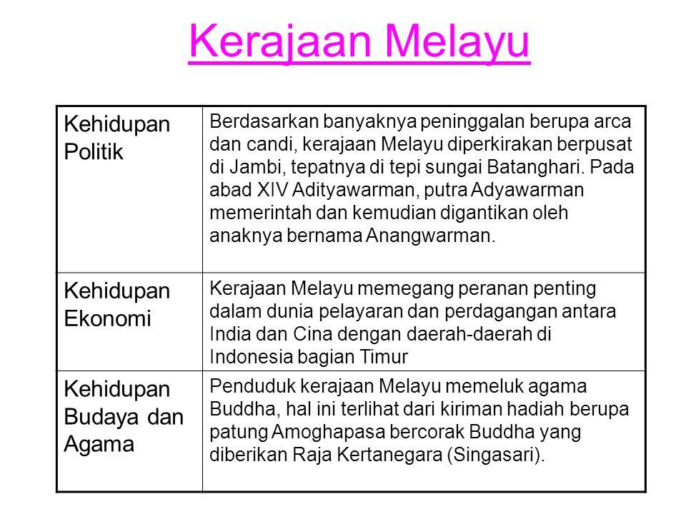 Kerajaan Melayu Kehidupan Politik Kehidupan Ekonomi