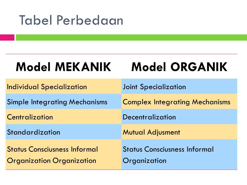 Tabel Perbedaan Model MEKANIK Model ORGANIK Individual Specialization