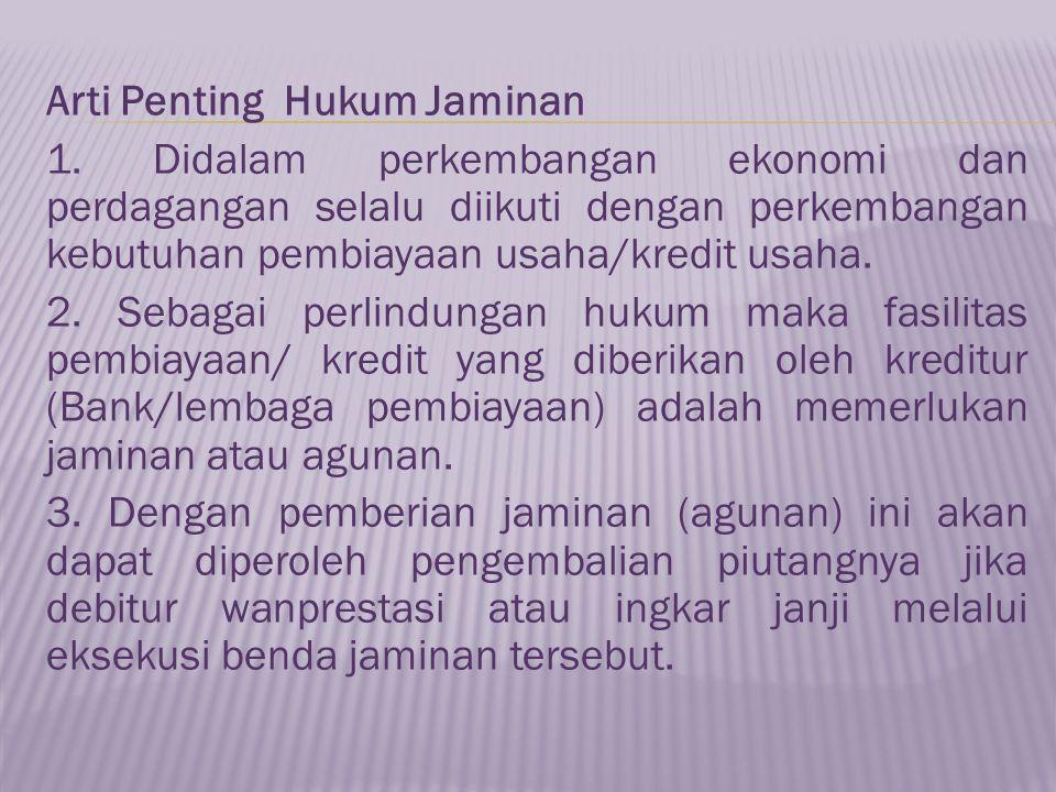 Arti Penting Hukum Jaminan 1
