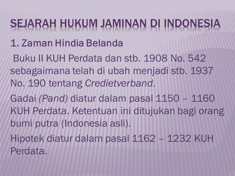 Sejarah hukum jaminan di Indonesia