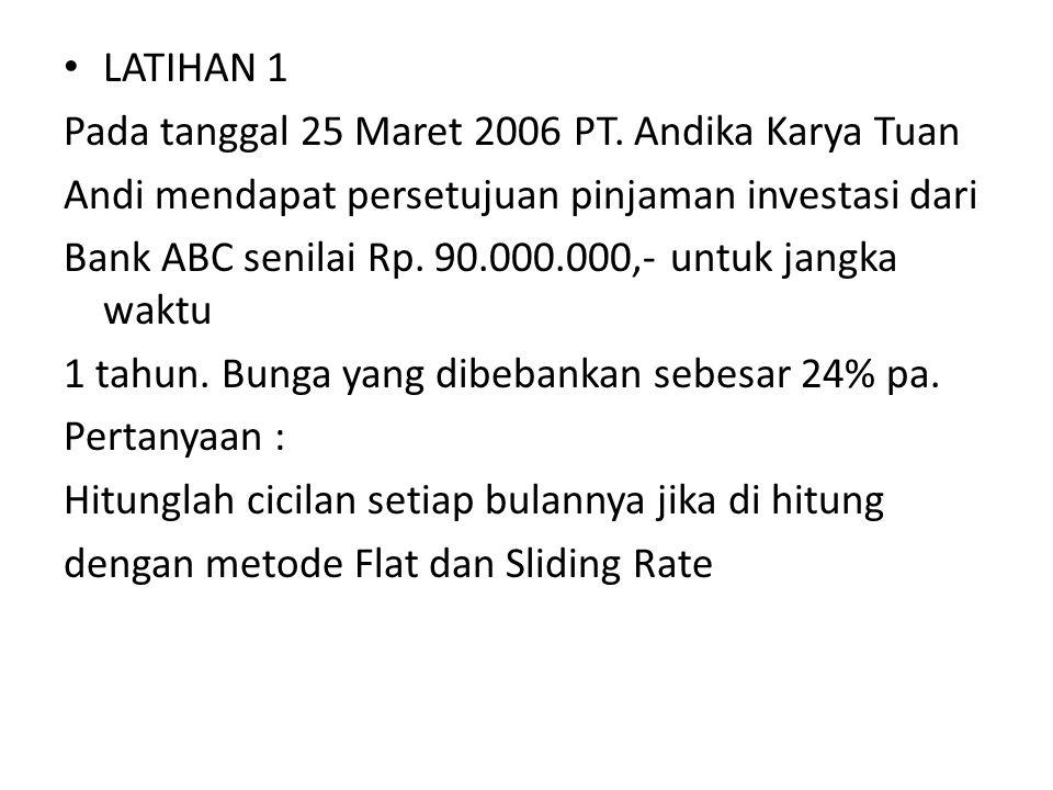 LATIHAN 1 Pada tanggal 25 Maret 2006 PT. Andika Karya Tuan. Andi mendapat persetujuan pinjaman investasi dari.
